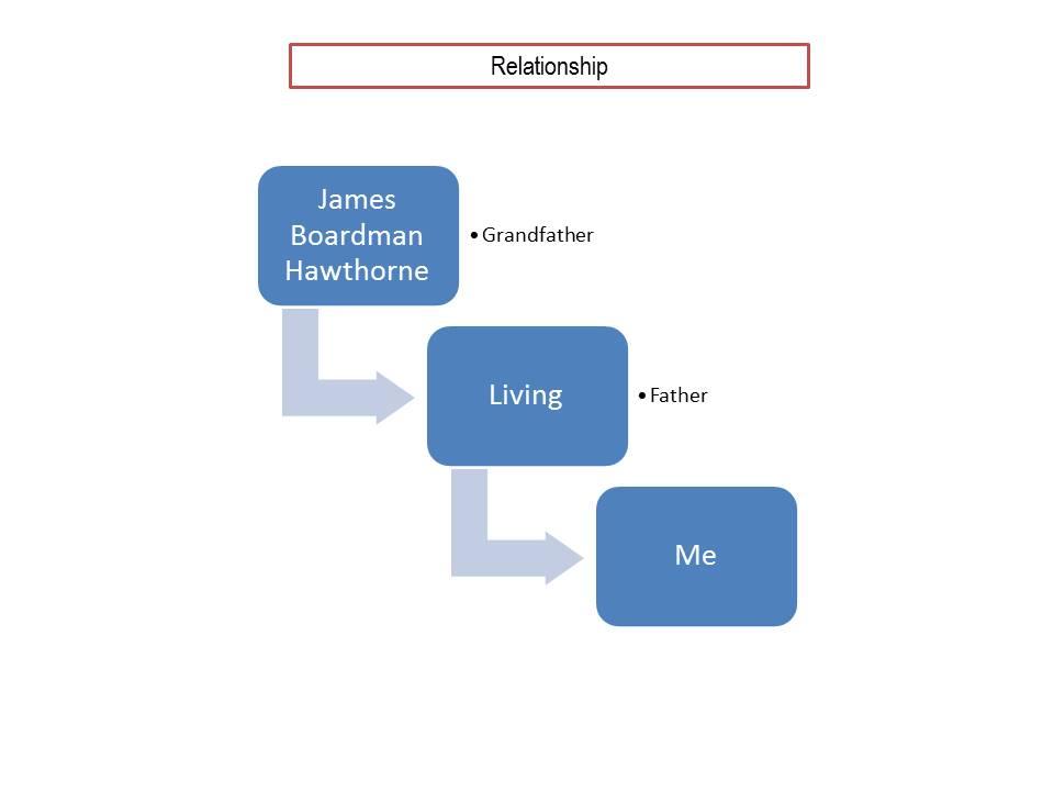 relationship-1