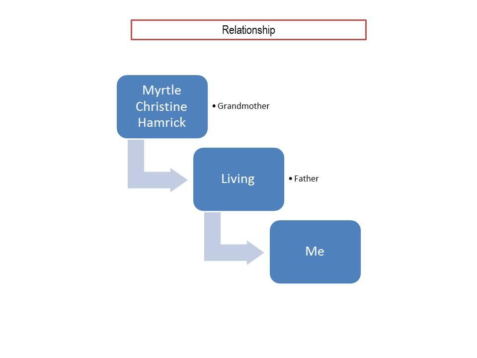 relationship-graph-nanny
